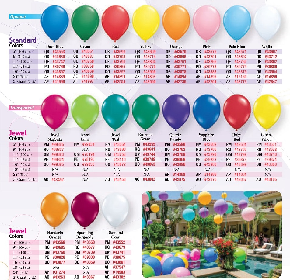 Balloon Colour Chart 1 Standards